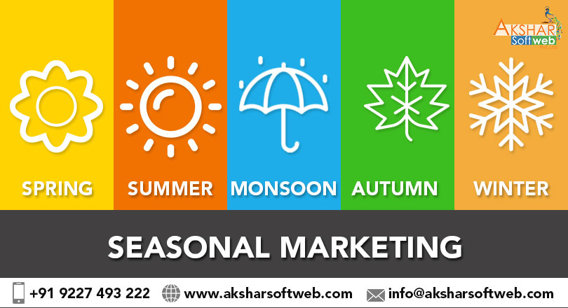 Should You Consider Seasonal Marketing For Your Business?