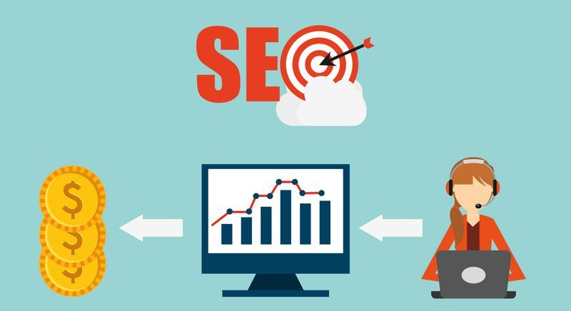SEO Services In Cincinnati